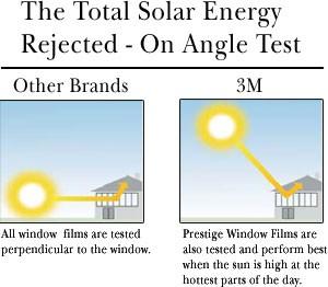 solar_energy_test